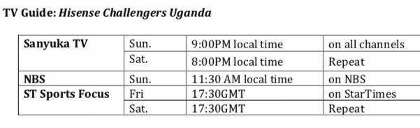 Hisense Challengers Uganda' Premiere a smash hit